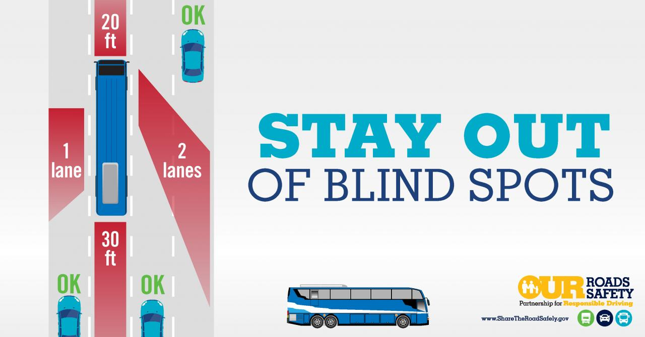 Graphic: Stay Out of Blind Spots