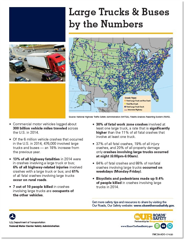 Our Roads Our Safety Factsheet screenshot