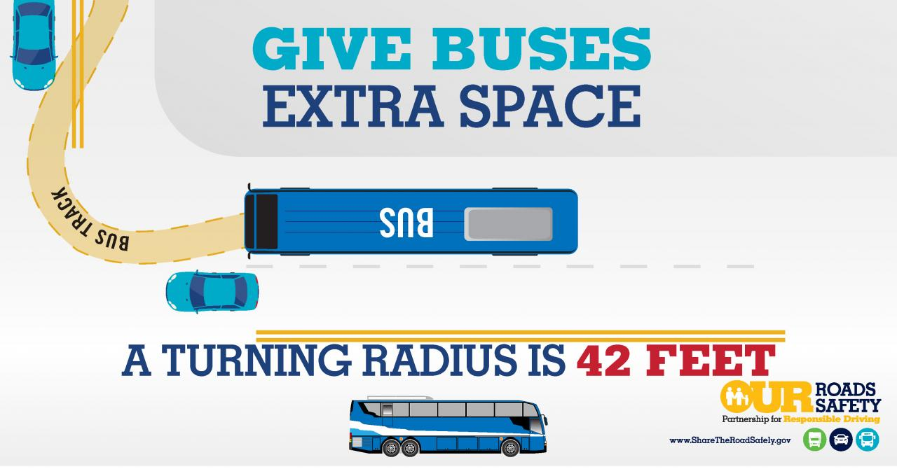 Give Buses Extra Space