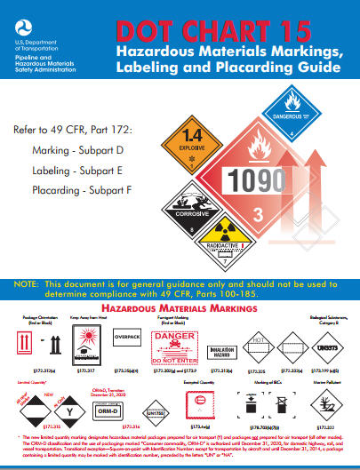Hazardous materials placards guide
