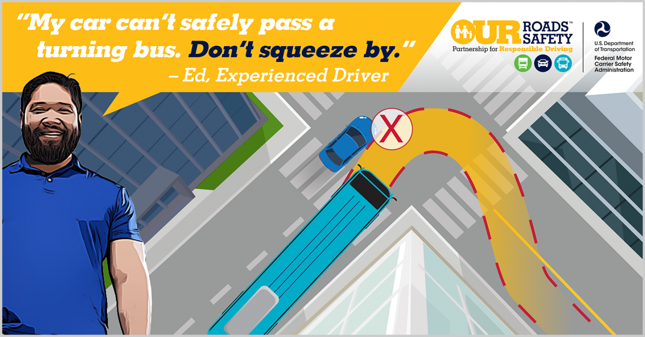 Our Roads Our Safety graphic depicting bus making wide right turn and car attempting to overtake it. Quote from experienced driver: My car can't safely pass a turning bus. Don't squeeze by.