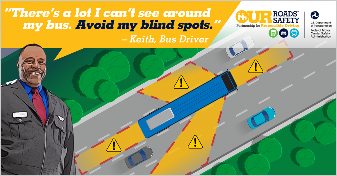 Our Roads, Our Safety graphic depicting a bus's blind spots. Keith, bus driver quote:
