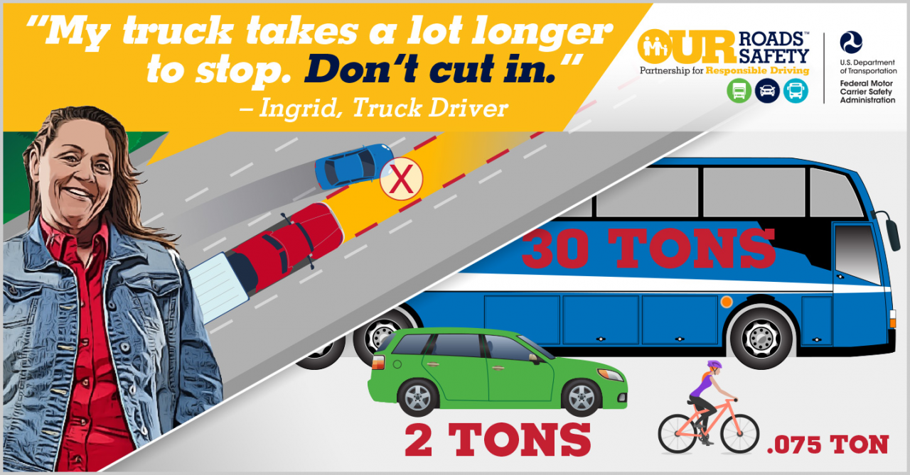 Social Media Graphic: Ingrid. Quote: My truck takes a lot longer to stop. Don't cut In