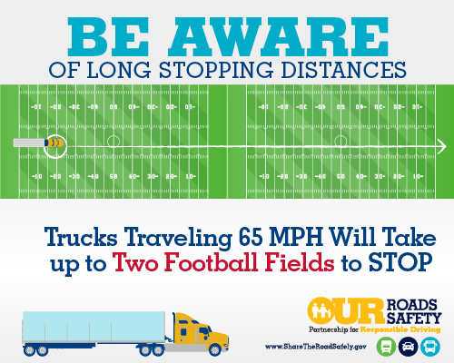Be  aware of long stopping distances infograhic