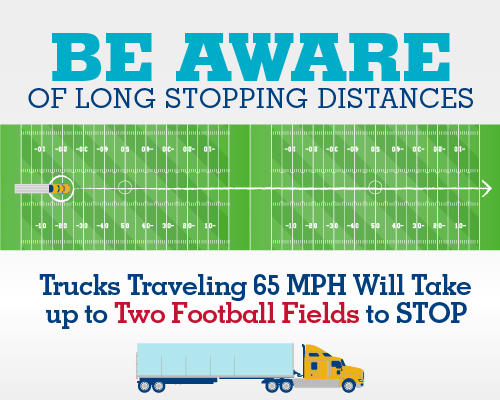 Be-Aware-Long-Stopping-Distances