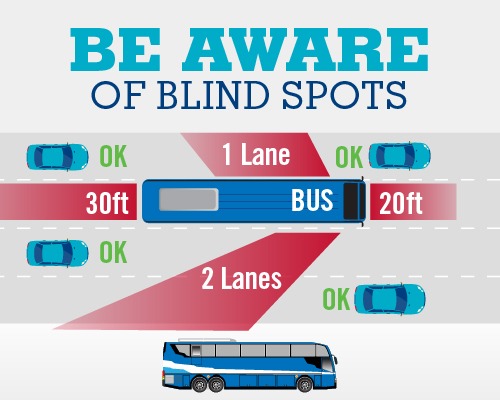 Be-Aware-Of-Blind-Spots-Buses