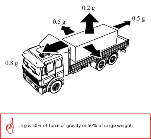 Illustration of a truck with weights