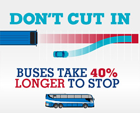 Don't Cut in: Buses take 40% longer to stop image
