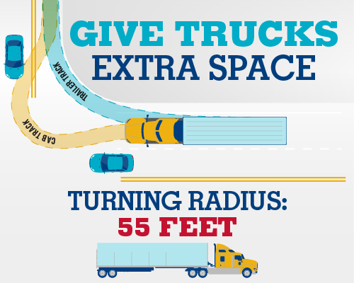 Give-Extra-Space-Trucks