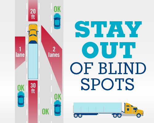 Stay-Out-Blind-Spots_Trucks