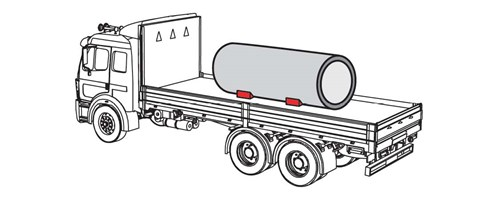 Illustration of a truck using two piece blocking at the outside quarter points