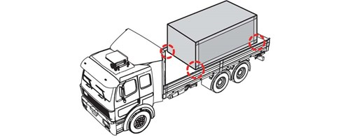 Diagram of intermodal container cargo where All four corners are resting upon the vehicle