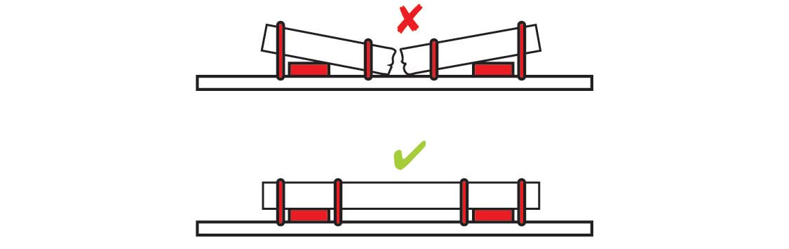 A diagram on two pieces of truck cargo. The cargo pieces are next to each other and there are four tiedowns, one and each end of the cargo. This is a bad setup and the cargo can then move around. Another diagram show the proper positioning of the tiedowns when two cargo pieces are next to each other. This diagram has four tiedowns as well but each tiedown is right next to the spacer.