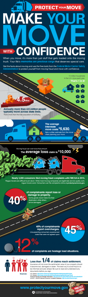 2016 protect your move infographic