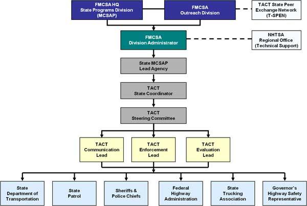 14 seer tempstar condenser wiring diagram carrier